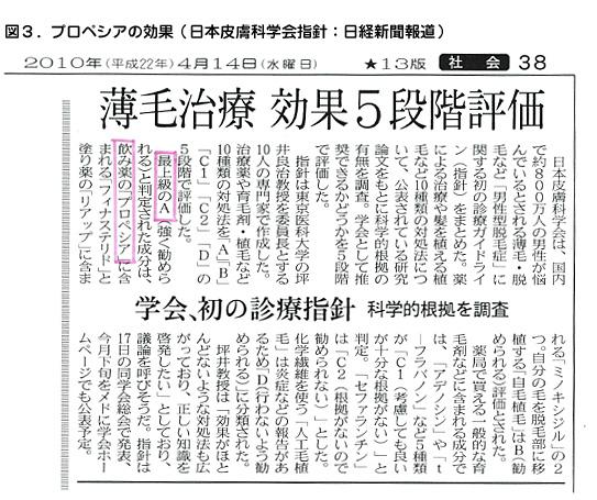 プロペシアの効果(日本皮膚科学会指針:日経新聞報道)